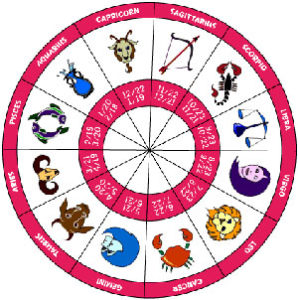 Astrology signs and graphics