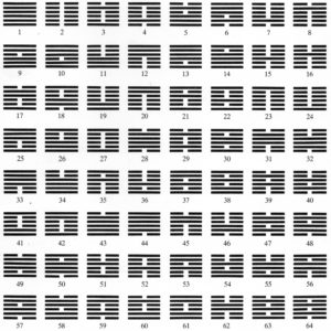 I Ching - King Wen - 64 Hexagram arrangement